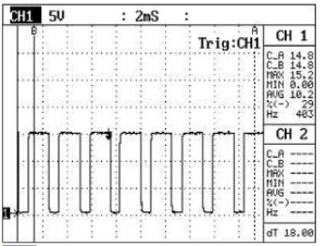 Osciloscopio para CRDi